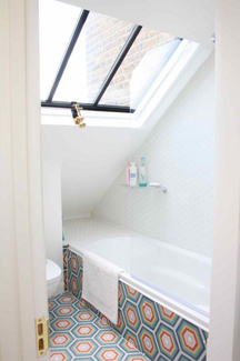 Solution gain de place petite salle de bains