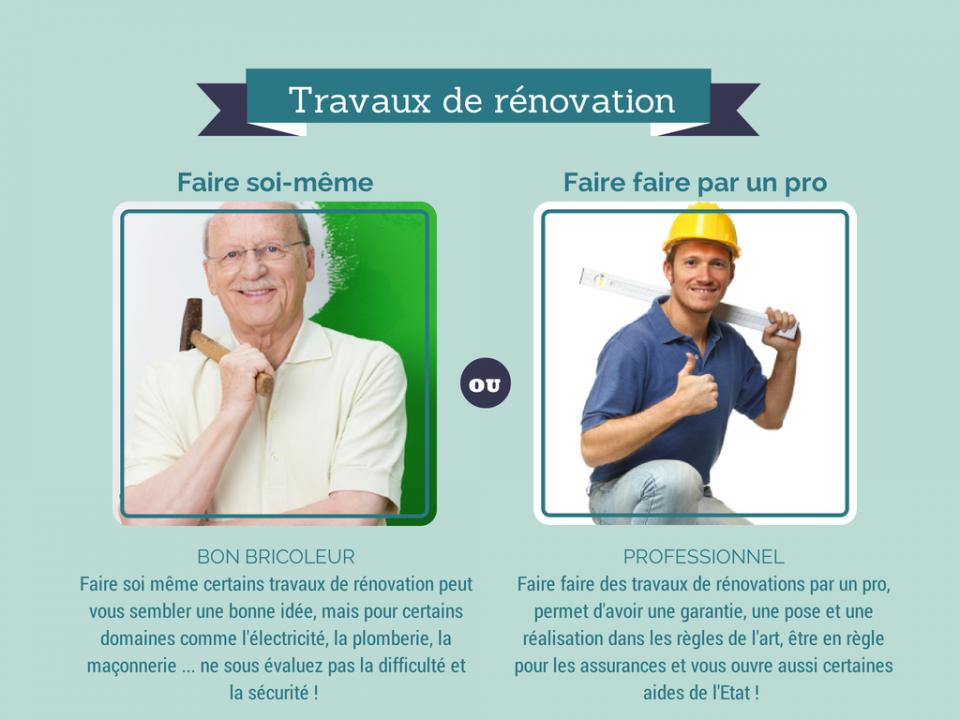 cool faire soi mme ou pas ses travaux with renovation maison aide de l etat - Aide Pour Faire Des Travaux Dans Une Maison