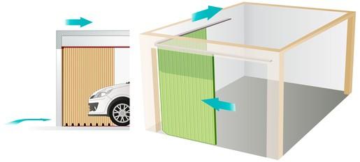 Installation thermique devis porte garage coulissante - Guide pour porte de garage coulissante ...
