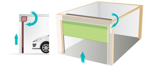 porte de garage prix et infos pour bien la choisir. Black Bedroom Furniture Sets. Home Design Ideas