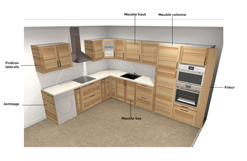 installer sa cuisine prix et comparatif pour bien choisir habitatpresto. Black Bedroom Furniture Sets. Home Design Ideas