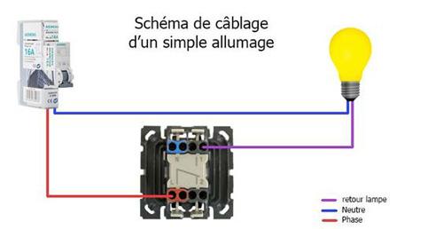 Schéma de circuit d'un interrupteur simple