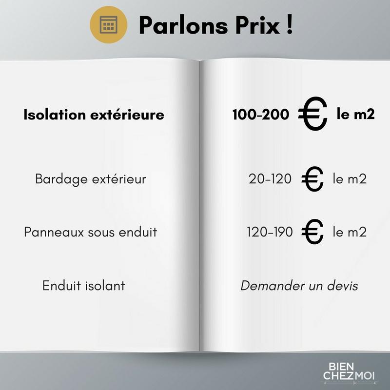 Prix Isolation Extérieure 2020 Les Bons Tarifs Au M Aides