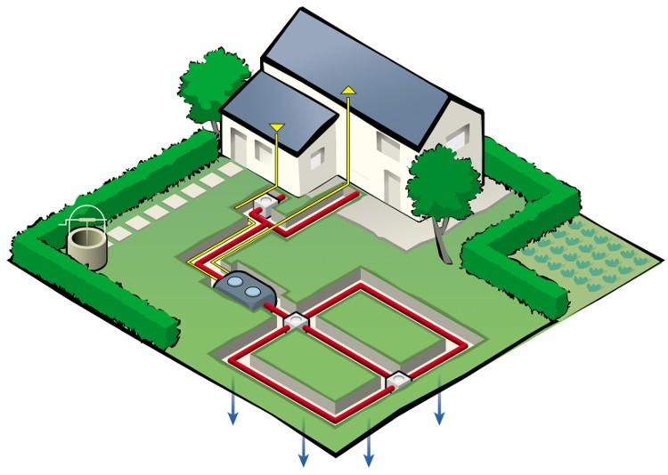 La Micro-Station D'Épuration Est Faite Pour Vous ! | Habitatpresto