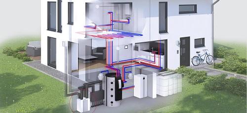 Schéma vmc double flux thermodynamique