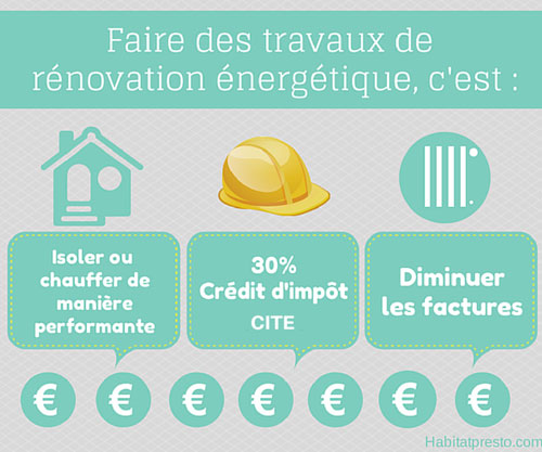 rénovation maison impot