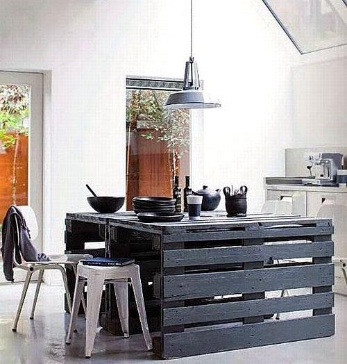 tendance_cuisine_ilot