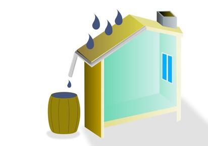 recuperer eau de pluie prix et techniques
